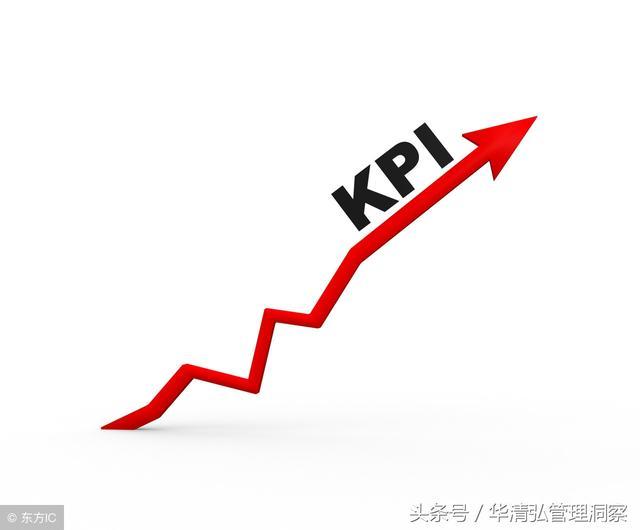 KPI绩效考核的7大特征