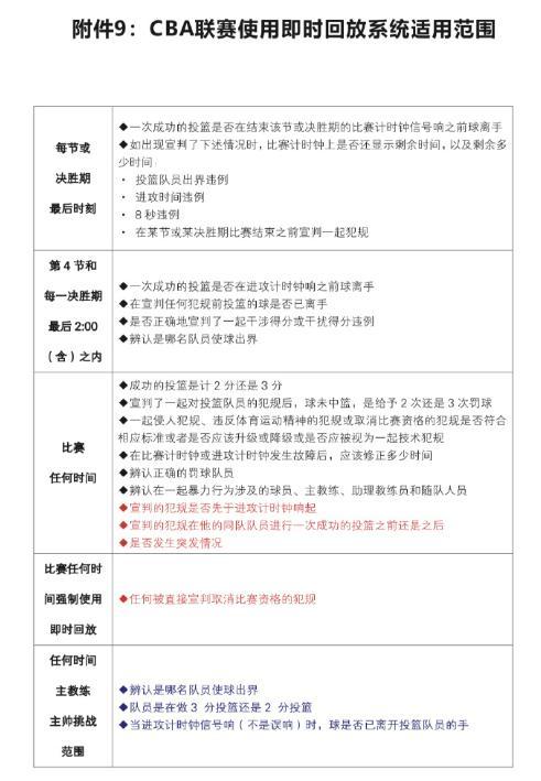争议判罚!林书豪罚球绝杀深圳,苏群表示:应该给深圳队留0.4秒
