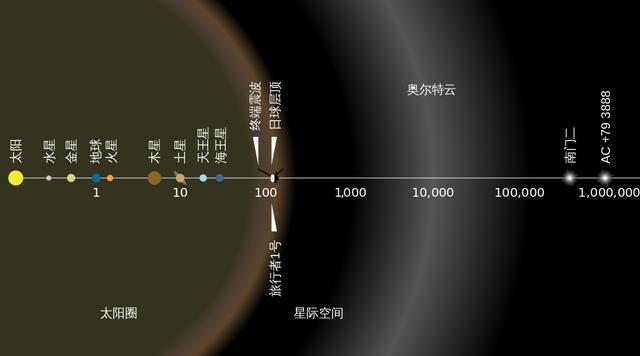 一光年等于多少公里呢?光年又是如何定义的?